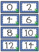 """""""2"""" Times Table Flash Cards"""