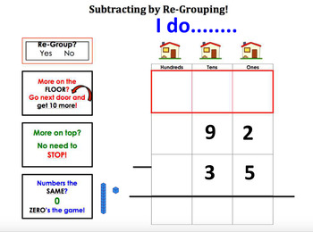 2-digit subtraction with regrouping using  models
