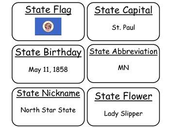 20 Minnesota State Fact Flashcards. 1st Grade-7th Grade