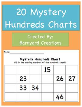 20 Mystery Hundreds Charts
