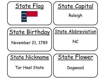20 North Carolina State Fact Flashcards. 1st Grade-7th Grade