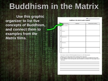 20 examples of Buddhism in the Matrix (with graphic organi