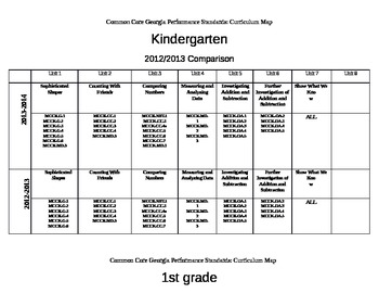2012-2013 K-8th grade MATH CCGPS Comparison
