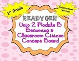 2014-2015 ReadyGen Unit 2 Module B Concept Board