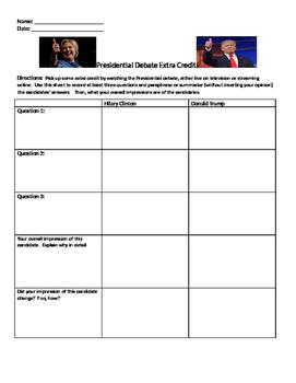 2016 Presidential Debate Extra Credit