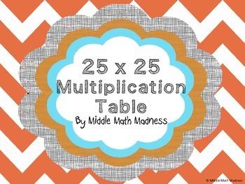 25 x 25 Multiplication Table