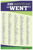 """250 Ways to Say """"Went"""" Poster"""