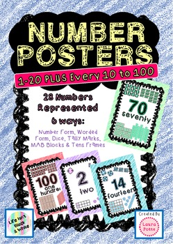 28 Colorful Number Form Poster Displays 1-20 and every 10 to 100