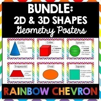 2D and 3D Shapes Poster BUNDLE | Rainbow Chevron