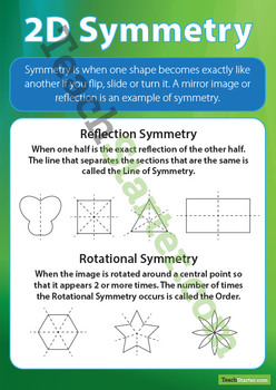 2D Symmetry Poster – Reflection and Rotational