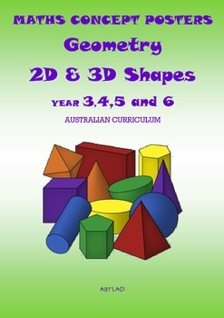 Australian Curriculum:2D and 3D Shapes Concept Posters