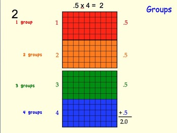 Decimals: Multiplying a Decimal by a Whole Number: MAC Pow