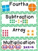 Math Vocabulary Word Wall Cards