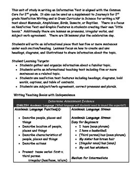 2nd Grade, Informational Writing Unit of Study Common Core