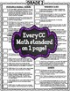 Common Core Math Checklists - 2nd Grade