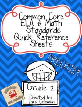 2nd Grade Common Core ELA & Math Quick Reference