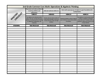 2nd Grade Common Core Math Mastery Checklist: Operations &