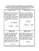 2nd Grade Common Core Math Plans