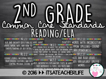 2nd Grade Common Core Standards | ELA/Reading Wall Cards