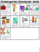Kindergarten Common Core Standards Visual Reference Guide