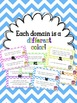 "2nd Grade ELA Student Friendly Learning Targets- ""I can..."