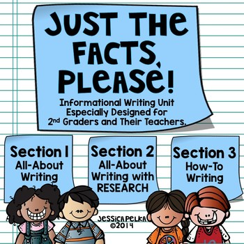 2nd Grade INFORMATIVE Writing Unit - All About, Research,