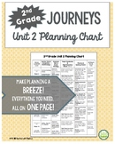 2nd Grade Journeys 2014, Unit 2, Skills Planning Chart