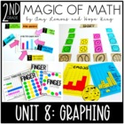 2nd Grade Magic of Math Unit 8:  Data and Graphs