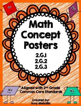 2nd Grade Math Concept Posters Geometry 2.G.1 2.G.2 2.G.3