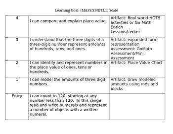 2nd Grade Math Scales, First Nine Weeks