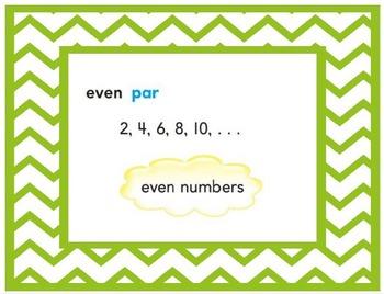 2nd Grade Math Vocabulary Posters