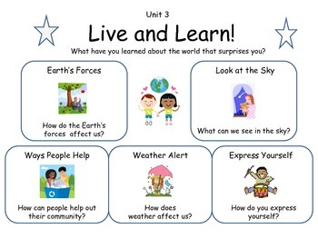 2nd Grade McGraw-Hill Reading Wonders Unit 3 Essential Questions