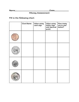 2nd Grade Money Assessment