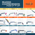 2nd Grade Monthly Fluency Passages, Reading Comprehension Passages