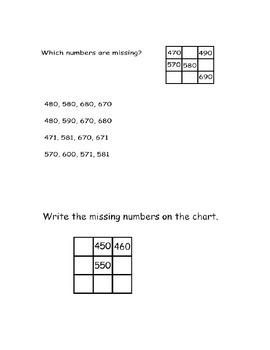 2nd Grade Number Problems and Patterns Review