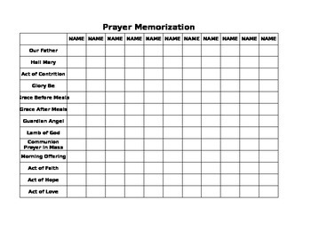 2nd Grade Prayer Checklist
