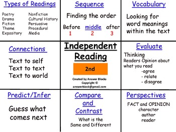 Independent Reading 2nd
