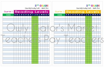 2nd Grade Reading Goals Tracking Chart Bundle – Fountas an