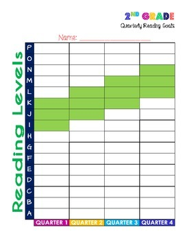 2nd Grade Reading Goals Tracking Chart – Fountas and Pinne