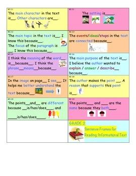 2nd Grade Reading: Informational Text CCSS Sentence Frames