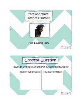 2nd Grade Reading Street Common Core Reading Slides (Tara