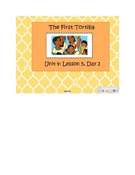 2nd Grade Reading Street Common Core Reading Slides (The F