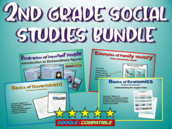 2nd Grade Social Studies Bundle: handouts & PPTs on Govt,