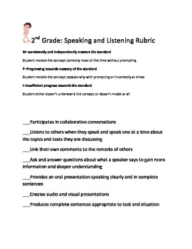 2nd Grade: Speaking and Listening Rubric: Common Core