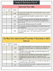 2nd Grade WV College and Career Readiness I can Statements-Math