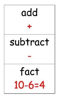 2nd Grade Word Wall Cards-Computation