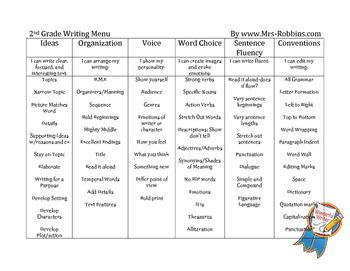 2nd Grade Writing Menu, Six Traits of writing for 2nd grade