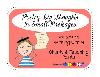 2nd Grade Writing Unit 4 Poetry Charts & Teaching Points