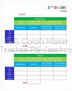 2nd Grade iReady Reading & Math Tracking Chart - Student &