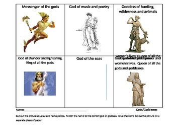 2nd grade Domain 3 Ancient Greek Civilization Gods & Godde